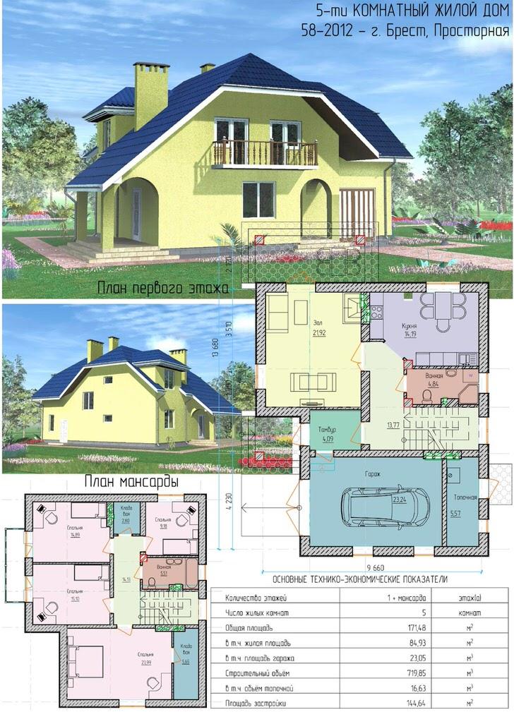 Что лучше одноэтажный дом или коттедж с мансардой 96
