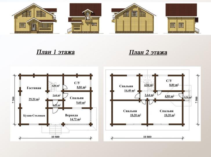 Преимущество дома с мансардой в данном проекте - дополнительные 3 спальни.